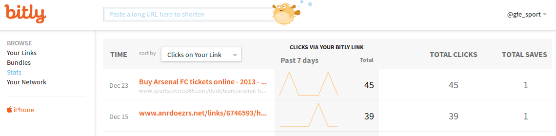 Click Statistics for Social Media Bitly