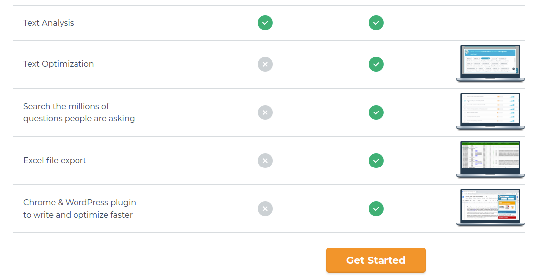 6 Choose your level of support in Text Optimizer